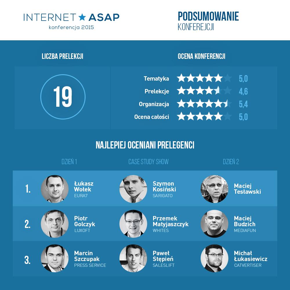 ASAP_infografika_1 (2)